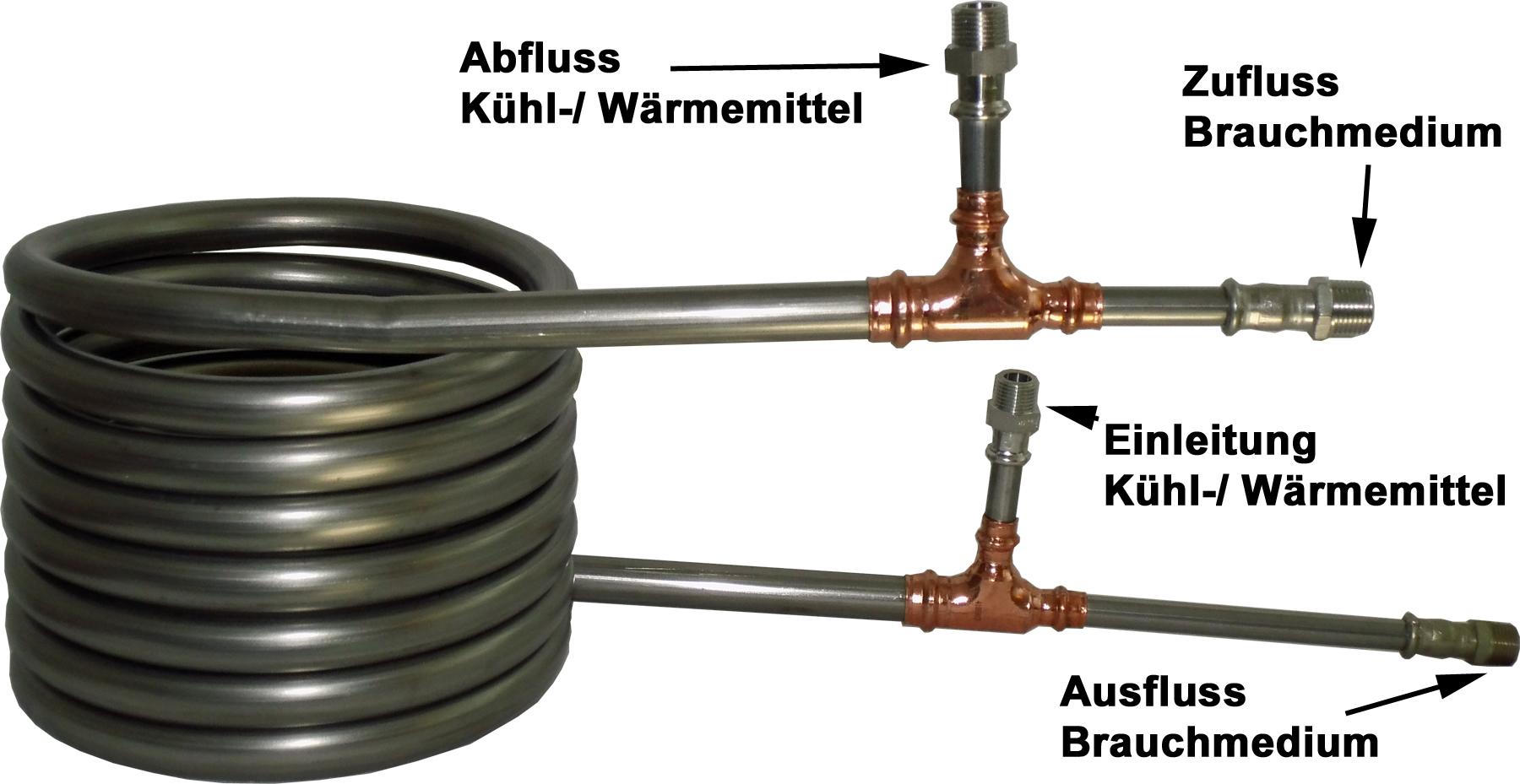 Bier Rohr Elektrisch Bauanleitung : gegenstrom w rmetauscher aus oder v4a ~ Watch28wear.com Haus und Dekorationen